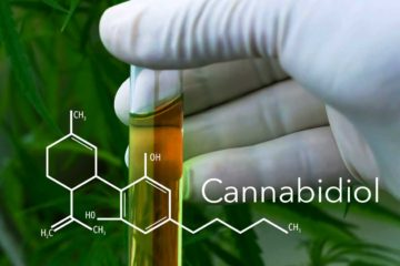 CBD Products - Retail & Wholesale CBD Products
