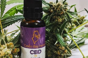What Is The Best Private Label CBD Product?